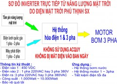 Inverter 3 pha trực tiếp từ Pin NLMT